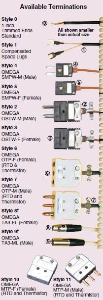 RSC弹簧式热电偶线输出形式