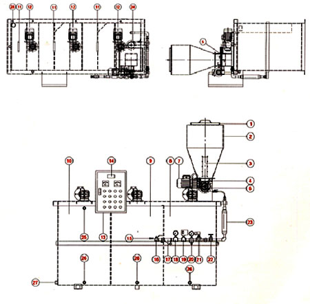 三槽全自动连续式泡药机QPL3系列
