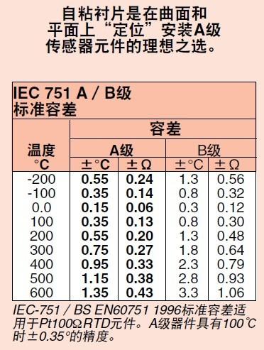 rtd热电阻元件精度