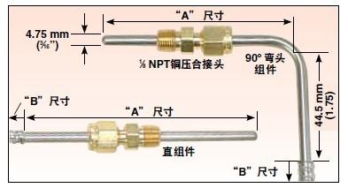 CF系列螺钉热电阻|美国omega管塞式RTD温度探头