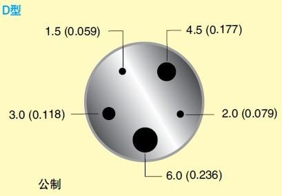 CL1000系列熱電偶探頭校準器_D形探頭插孔