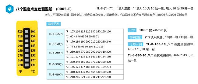 TL-8系列八格測溫紙