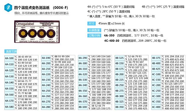 测温纸 7(1).jpg (650×381)