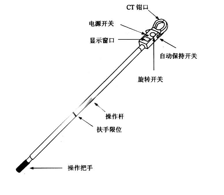 高壓鉗形電流表