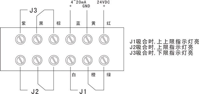 ND-Z压力控制器