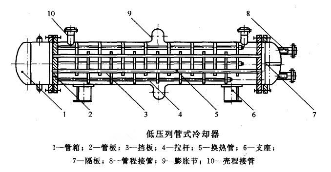 低压列管式冷却器