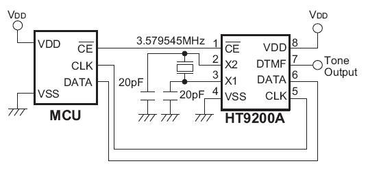 HT9200A电路