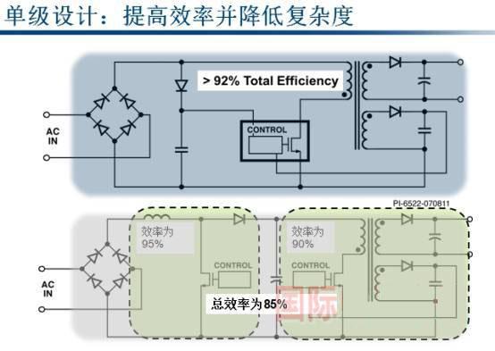单级架构LED驱动电路