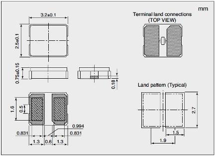 NX3225GB Dimensions