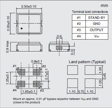 NZ2520SF Dimensions