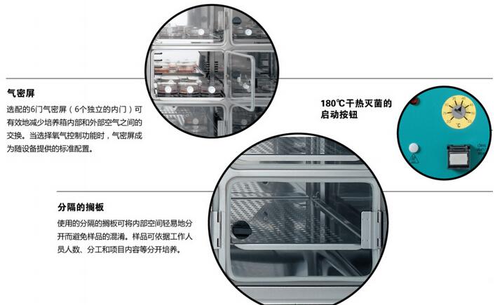 bbd 6220二氧化碳培养箱图
