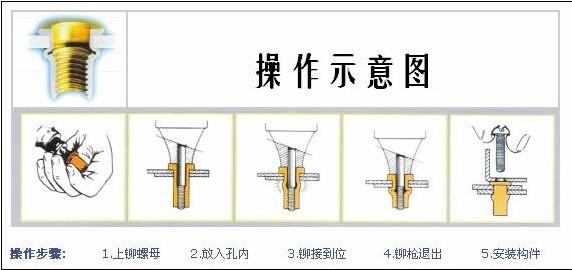 拉铆螺母安装流程图