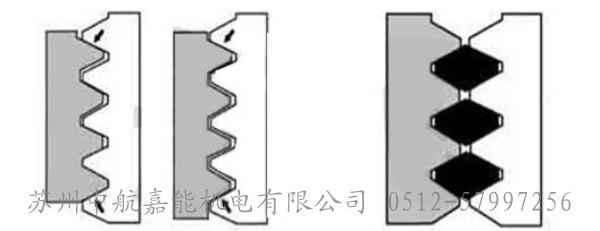 江苏无尾螺套公司,江苏无尾螺套厂家,哪里卖无尾螺套工具