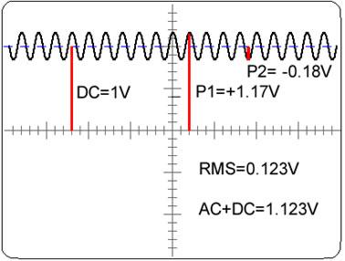 接觸電流波形圖
