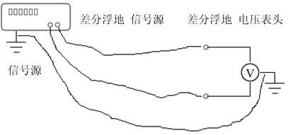 接触电流差分浮地