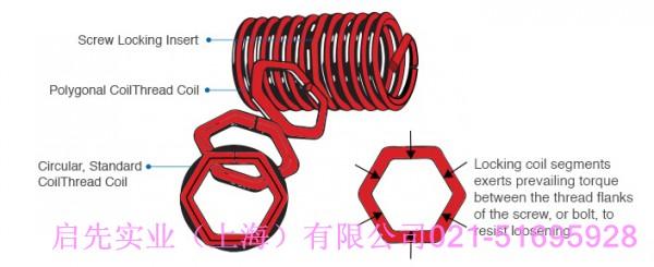 上海无尾螺丝套厂家供应m2.5无尾螺丝套安装工具