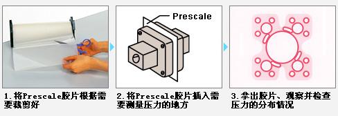 FUJIFILM Prescale
