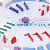 DICKSON記錄筆 P246 P246  ★www.aaeyagut.cn ●020-33555331