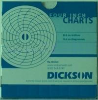 DICKSON記錄紙 C028 C028 ★www.aaeyagut.cn ●020-33555331