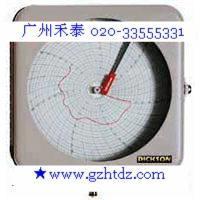 DICKSON 迪生PR8200PB7S 壓力記錄儀 PR8200PB7S ★www.aaeyagut.cn ●020-33555331