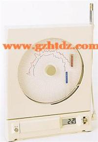 OMEGA 圓圈記錄儀 CT485B CT485B