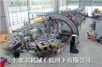 汽车座垫发泡生产线控温器,