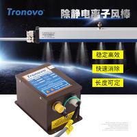 靜電離子棒 TR7051