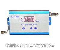 氧气浓度报警器