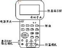 變送器接觸介質選用表
