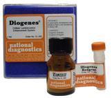 美國National Diagnostics公司Diogenes 細胞化學發光增強試劑盒 SG CL-202