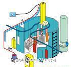 DISK液體靜電塗裝机 TW-0100D