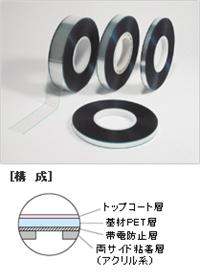 日本ACHILLES阿基里斯AS-PSA静电胶带
