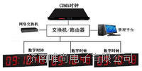 高精準CDMA時鐘同步服務器。