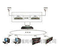 北斗二代授時服務器(北斗校時系統) W9001