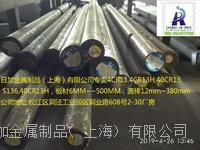 40Cr13 4Cr13 4Cr13冷鍛模、精沖模、粉末壓制模等,剪切機模,添加玻纖之塑料模等。適合承受震動和沖擊荷載的模具: