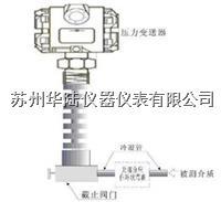 壓力變送器安裝方法 2088,3351,小巧型