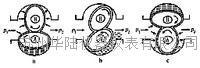 椭圆齿轮流量计工作原理图
