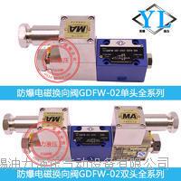 无锡油力液压阀 隔爆电磁换向阀  隔爆液压阀 防爆液压阀 隔爆电磁阀 防爆电磁阀 GDFW-02-2B2-D24-52 /GDFW-02-3C4/GDFW-02-3C2-D24