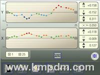 激光幾何測量—直線度測量系統