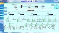 電能監測系統