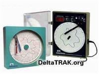 溫濕度記錄儀 14007
