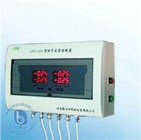 氣體控制器 CPR-GD04