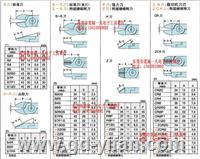 FD9P NILE FD9P 氣動剪刀頭 氣剪頭 日本利萊 日本本室鐵工 FD9P
