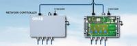 西班牙Adix安迪克斯GrainWatch料倉溫度監控系統 西班牙Adix總代理