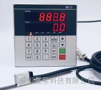 電機閉環控製器