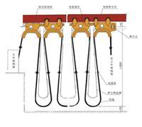 電纜滑車 HC