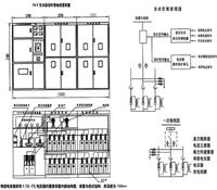 櫃式補償裝置 10(6)kV300-7200kvar