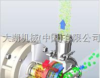 Ystral DaiTec - Conti-TDS 碳酸钙分散工业