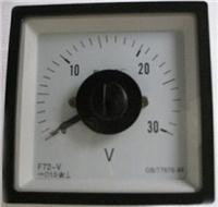 Q96-RZC 交流電流表 Q96-RZC