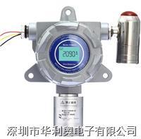 固定式可燃氣體檢測報警儀 DTN680-EX